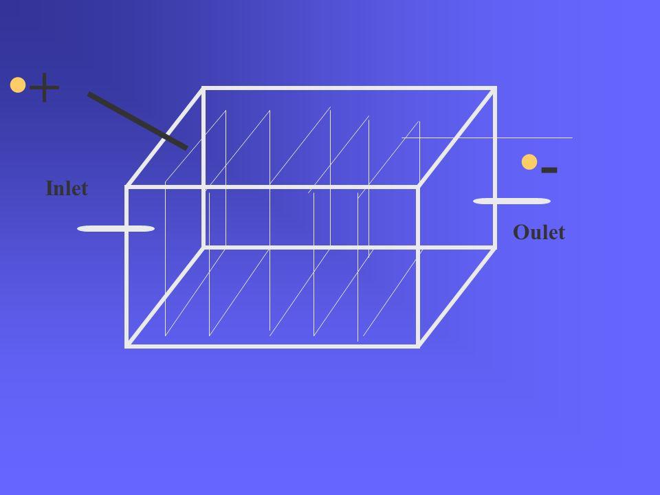 Les méthodes électrochimiques Lélectrocoagulation bipolaire Lélectrosorption