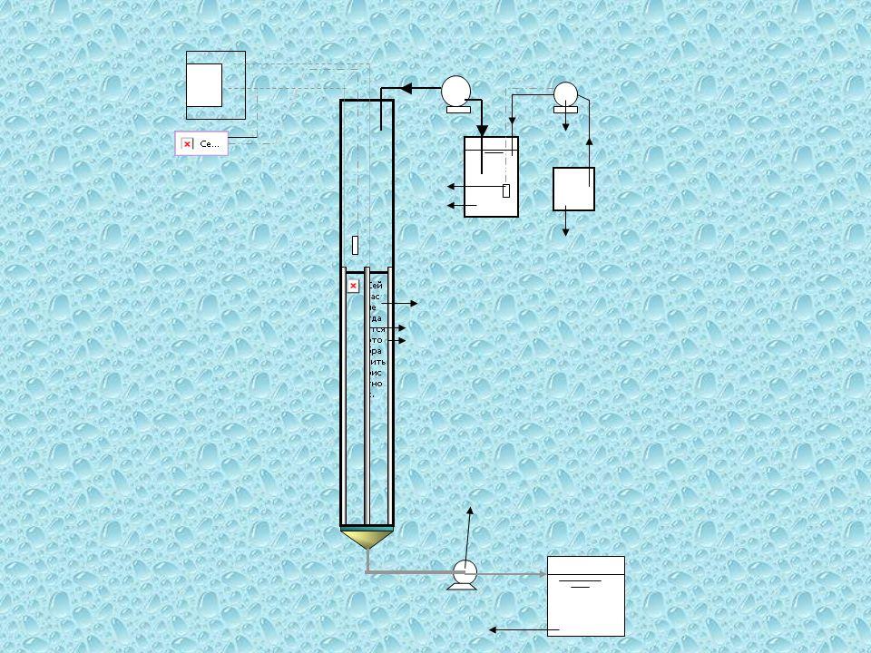 Avantages Méthode spécifique Les boues obtenues sont compactes Procédé en continu Ce procédé nenrichit pas leau en éléments chimiques