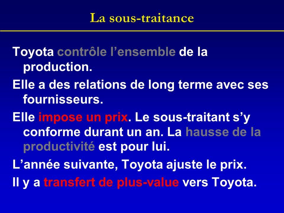 La sous-traitance Toyota contrôle lensemble de la production. Elle a des relations de long terme avec ses fournisseurs. Elle impose un prix. Le sous-t