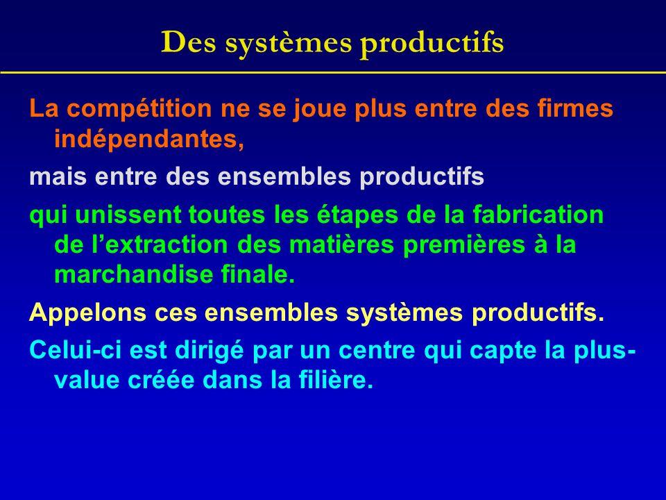 Des systèmes productifs La compétition ne se joue plus entre des firmes indépendantes, mais entre des ensembles productifs qui unissent toutes les éta