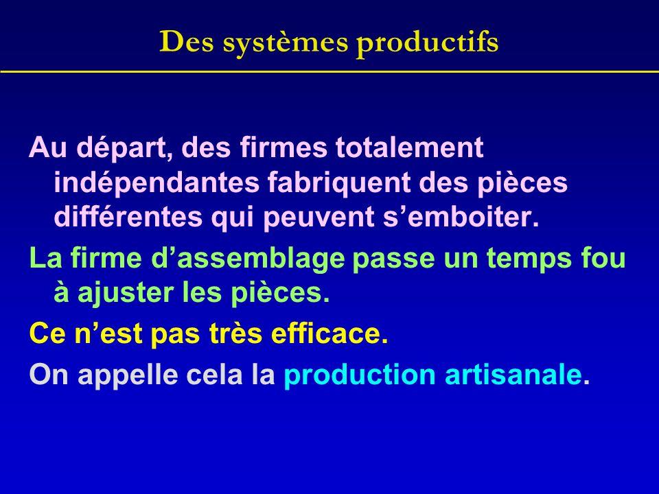 Des systèmes productifs Au départ, des firmes totalement indépendantes fabriquent des pièces différentes qui peuvent semboiter. La firme dassemblage p