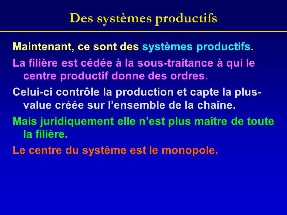 Des systèmes productifs Maintenant, ce sont des systèmes productifs. La filière est cédée à la sous-traitance à qui le centre productif donne des ordr