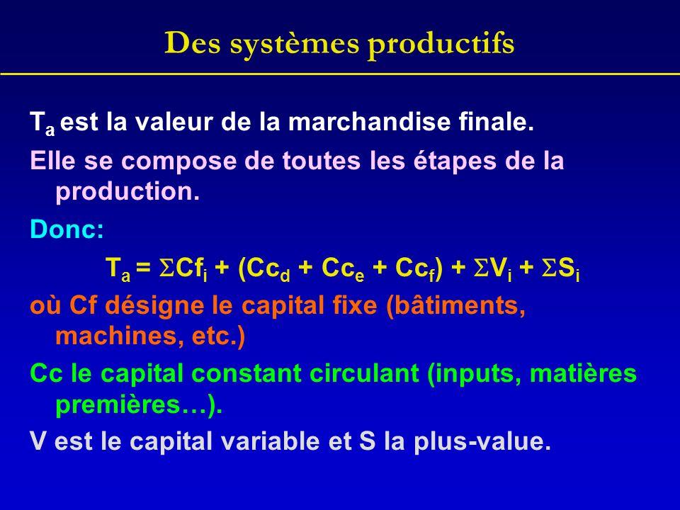 Des systèmes productifs T a est la valeur de la marchandise finale. Elle se compose de toutes les étapes de la production. Donc: T a = Cf i + (Cc d +
