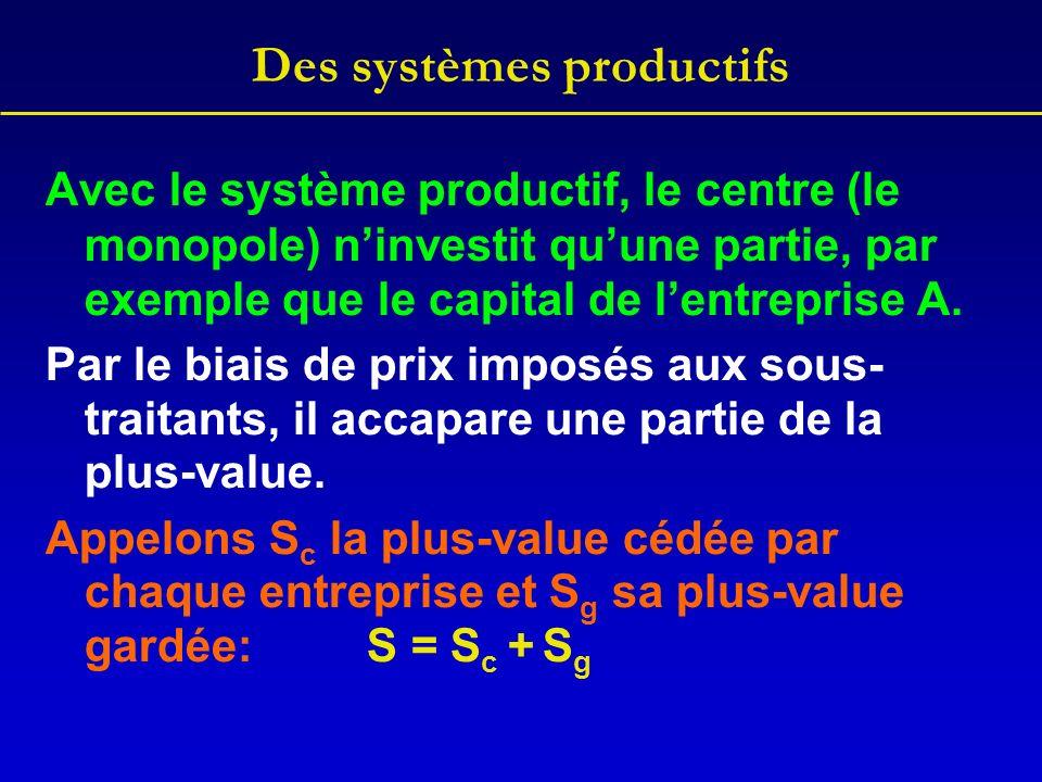 Des systèmes productifs Avec le système productif, le centre (le monopole) ninvestit quune partie, par exemple que le capital de lentreprise A. Par le