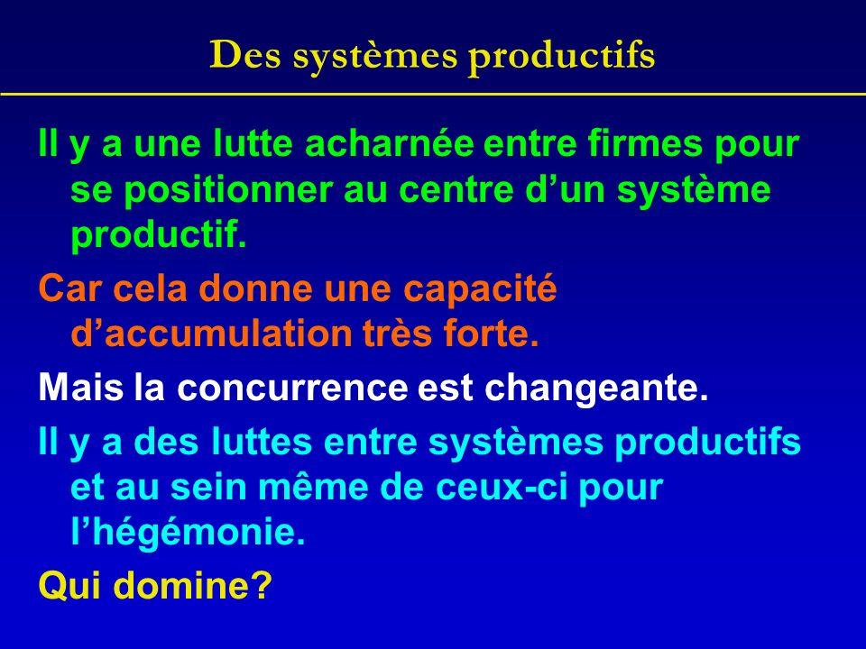 Des systèmes productifs Il y a une lutte acharnée entre firmes pour se positionner au centre dun système productif. Car cela donne une capacité daccum