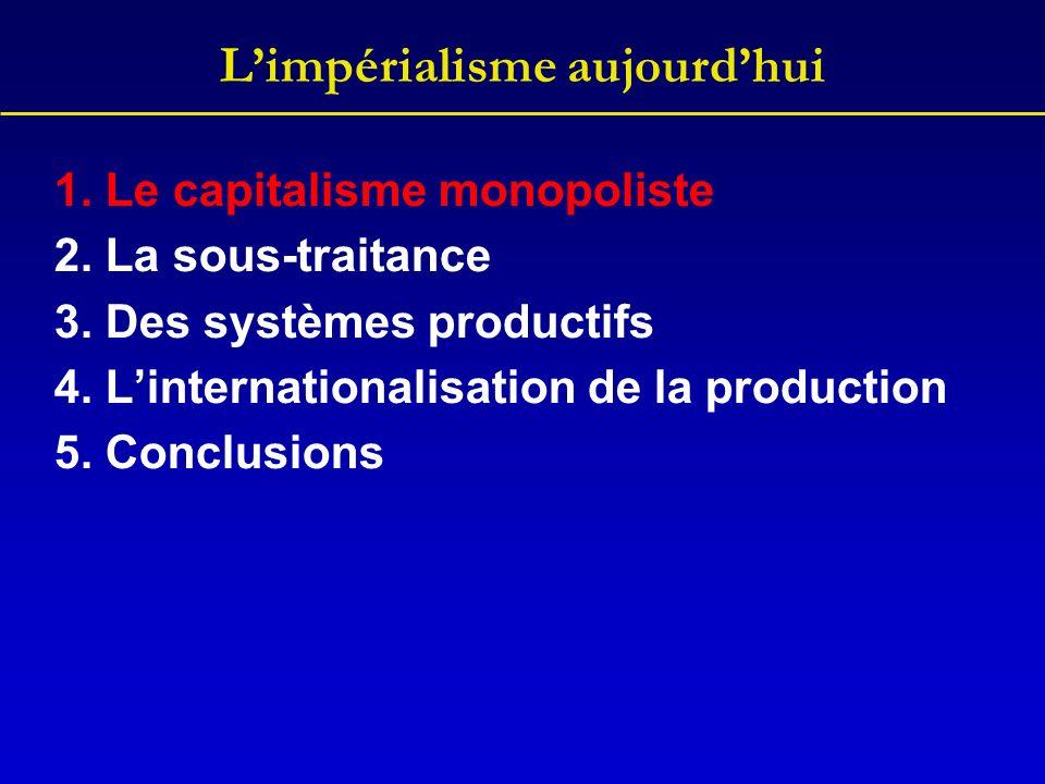 Linternationalisation de la production Evolution de la structure productive des USA dans lautomobile 1973-2004 (en %)