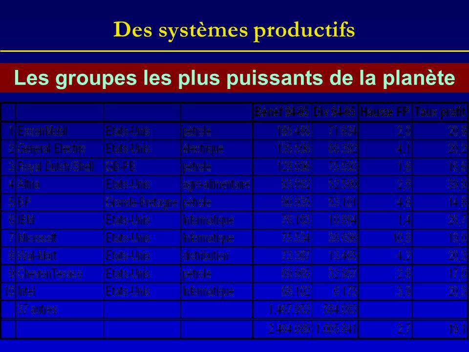 Des systèmes productifs Les groupes les plus puissants de la planète