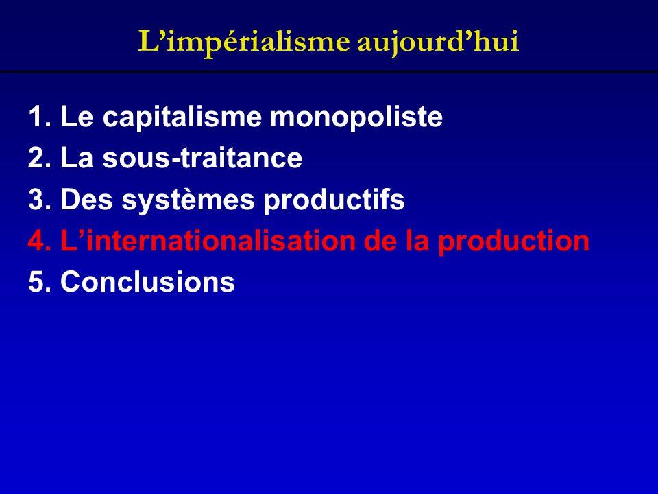 Limpérialisme aujourdhui 1. Le capitalisme monopoliste 2. La sous-traitance 3. Des systèmes productifs 4. Linternationalisation de la production 5. Co