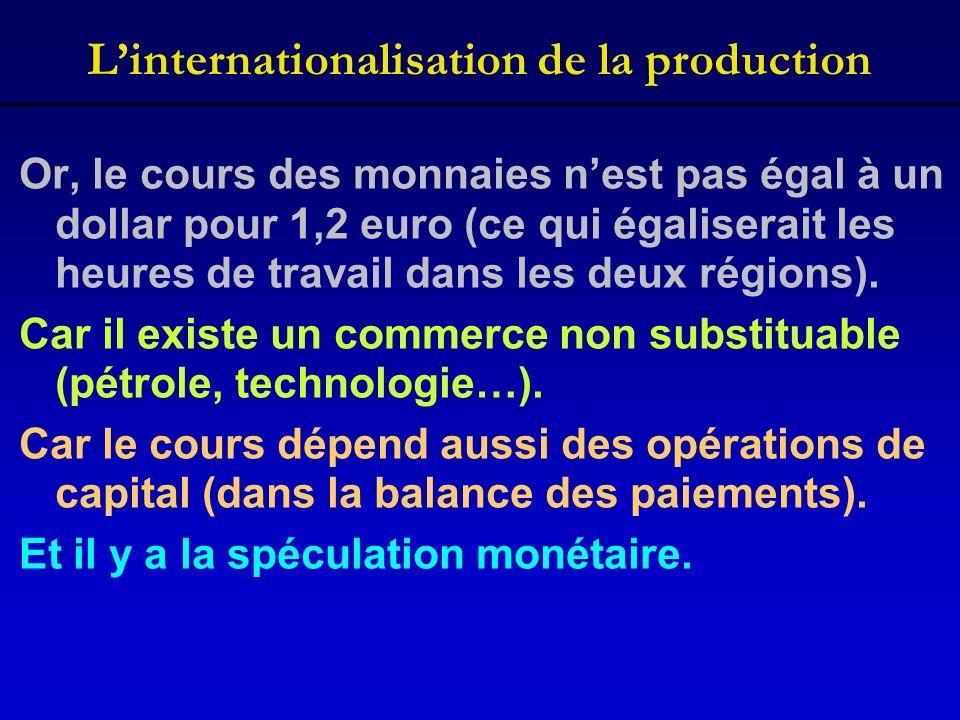 Linternationalisation de la production Or, le cours des monnaies nest pas égal à un dollar pour 1,2 euro (ce qui égaliserait les heures de travail dan