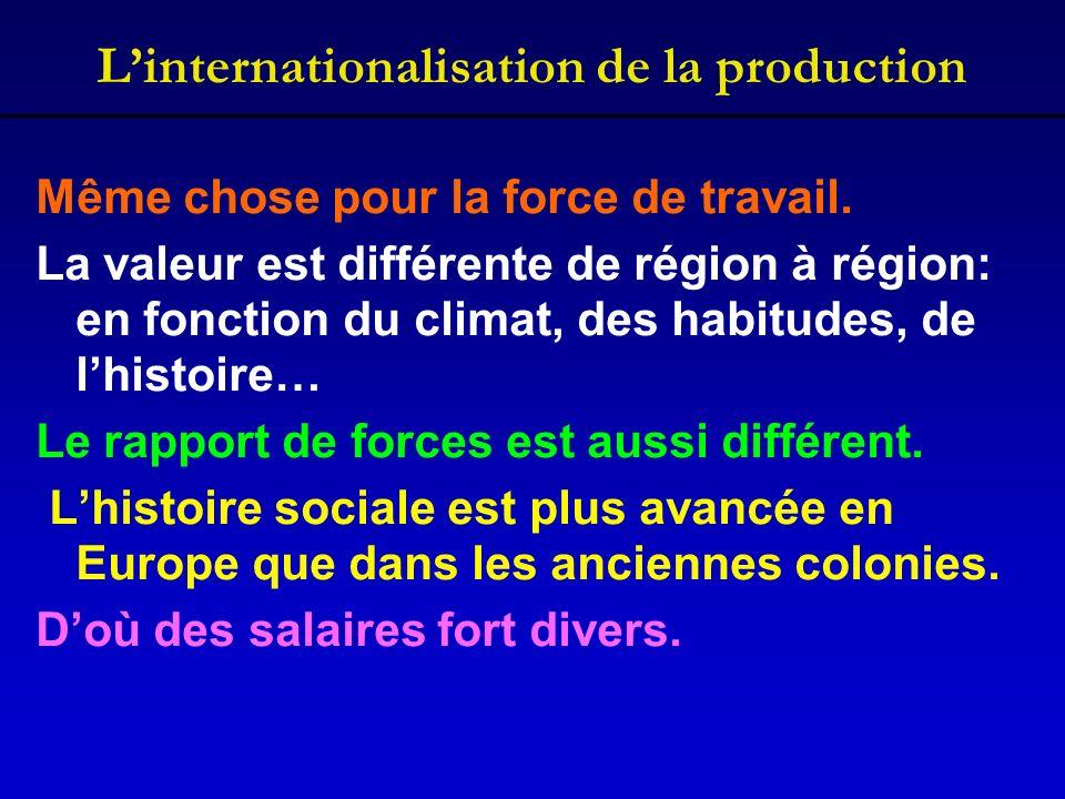 Linternationalisation de la production Même chose pour la force de travail. La valeur est différente de région à région: en fonction du climat, des ha