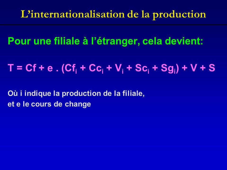Linternationalisation de la production Pour une filiale à létranger, cela devient: T = Cf + e. (Cf i + Cc i + V i + Sc i + Sg i ) + V + S Où i indique