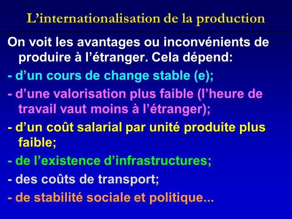 Linternationalisation de la production On voit les avantages ou inconvénients de produire à létranger. Cela dépend: - dun cours de change stable (e);