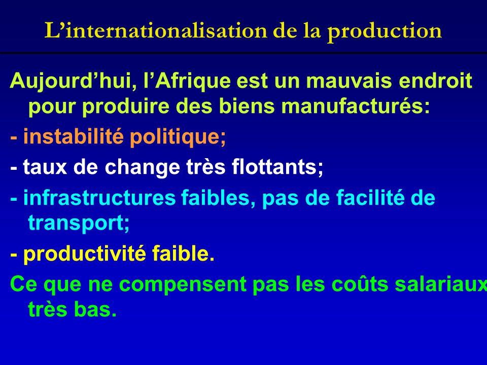 Linternationalisation de la production Aujourdhui, lAfrique est un mauvais endroit pour produire des biens manufacturés: - instabilité politique; - ta