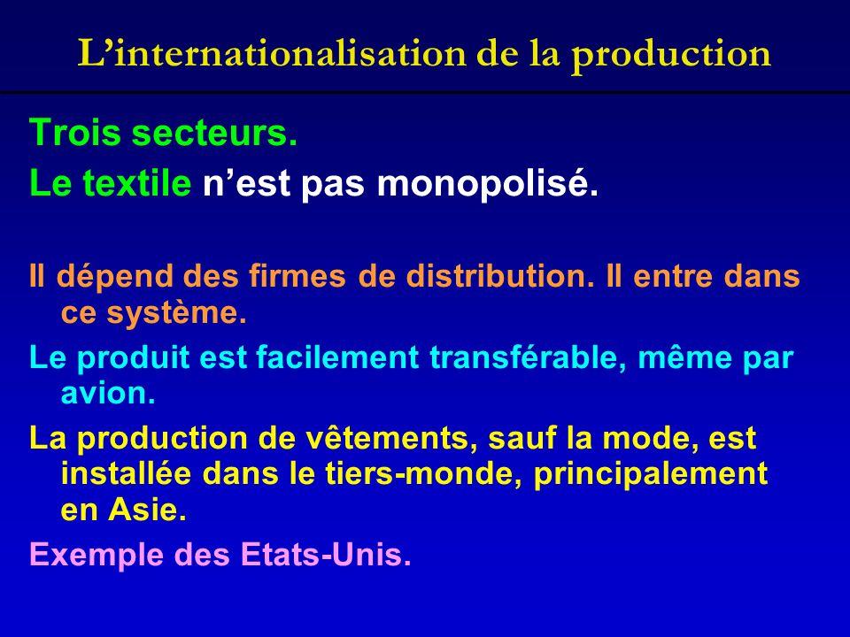Linternationalisation de la production Trois secteurs. Le textile nest pas monopolisé. Il dépend des firmes de distribution. Il entre dans ce système.