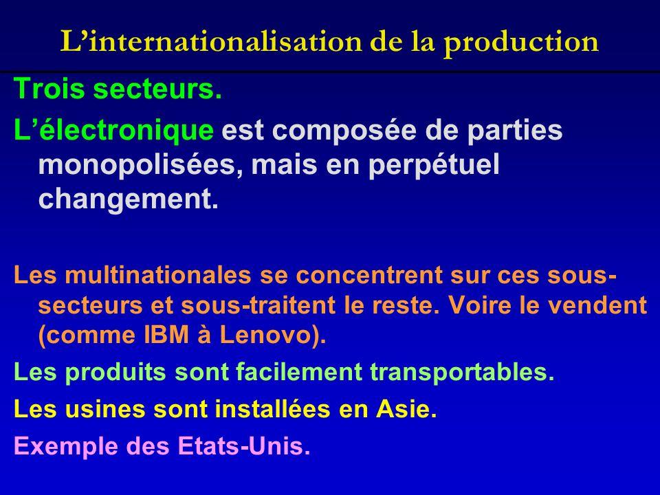 Linternationalisation de la production Trois secteurs. Lélectronique est composée de parties monopolisées, mais en perpétuel changement. Les multinati