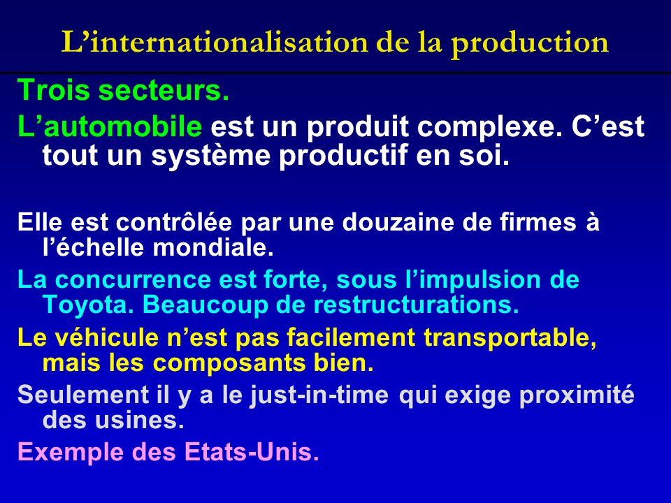 Linternationalisation de la production Trois secteurs. Lautomobile est un produit complexe. Cest tout un système productif en soi. Elle est contrôlée