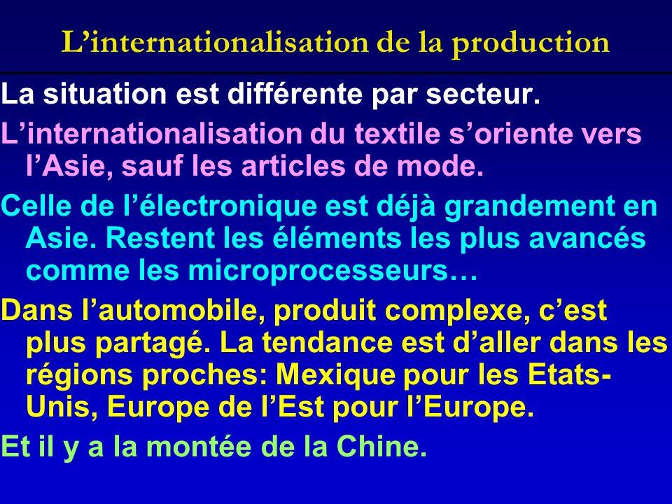 Linternationalisation de la production La situation est différente par secteur. Linternationalisation du textile soriente vers lAsie, sauf les article