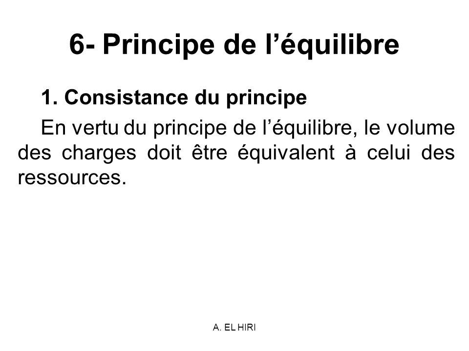 A. EL HIRI 6- Principe de léquilibre 1. Consistance du principe En vertu du principe de léquilibre, le volume des charges doit être équivalent à celui