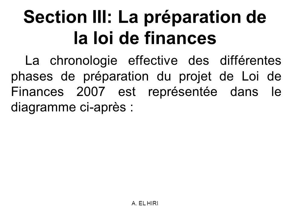 A. EL HIRI Section III: La préparation de la loi de finances La chronologie effective des différentes phases de préparation du projet de Loi de Financ