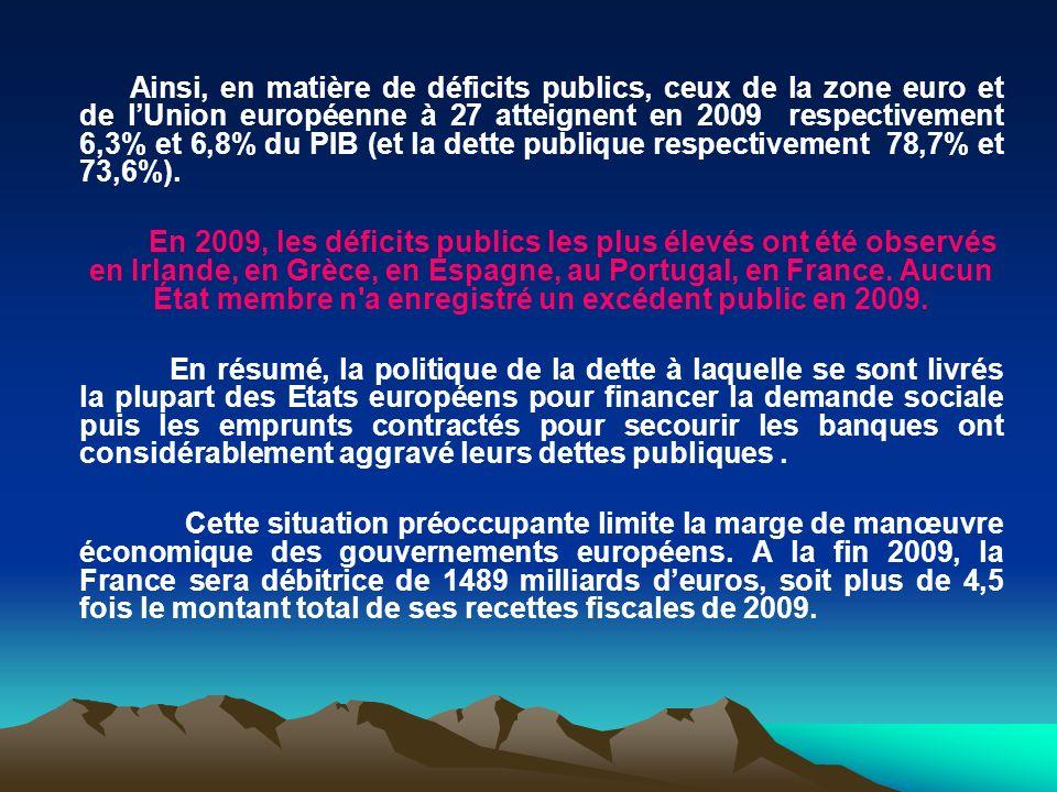 Ainsi, en matière de déficits publics, ceux de la zone euro et de lUnion européenne à 27 atteignent en 2009 respectivement 6,3% et 6,8% du PIB (et la