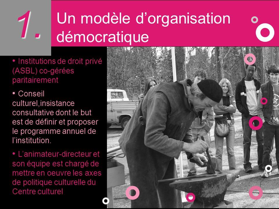 Un modèle dorganisation démocratique1.