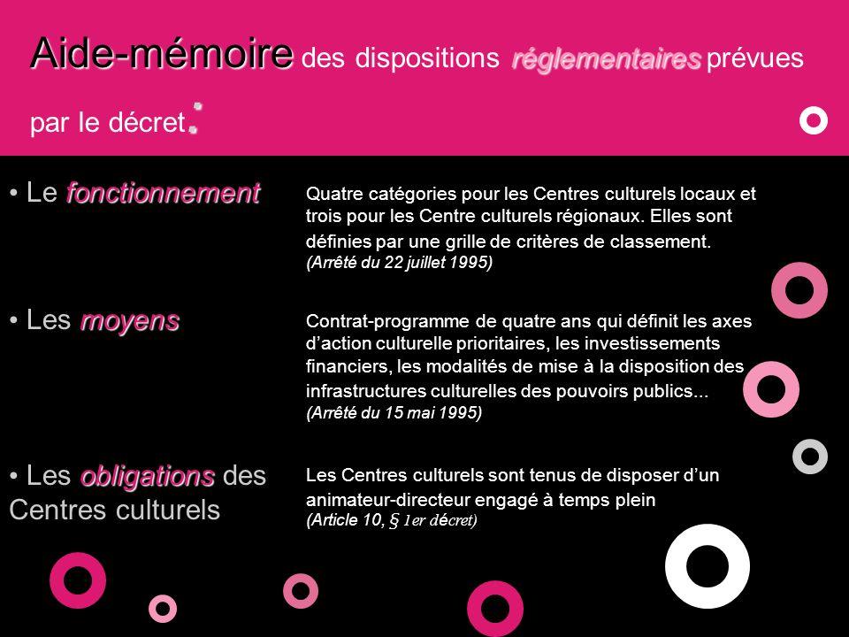 Aide-mémoire réglementaires : Aide-mémoire des dispositions réglementaires prévues par le décret : fonctionnement Le fonctionnement moyens Les moyens obligations Les obligations des Centres culturels Quatre catégories pour les Centres culturels locaux et trois pour les Centre culturels régionaux.