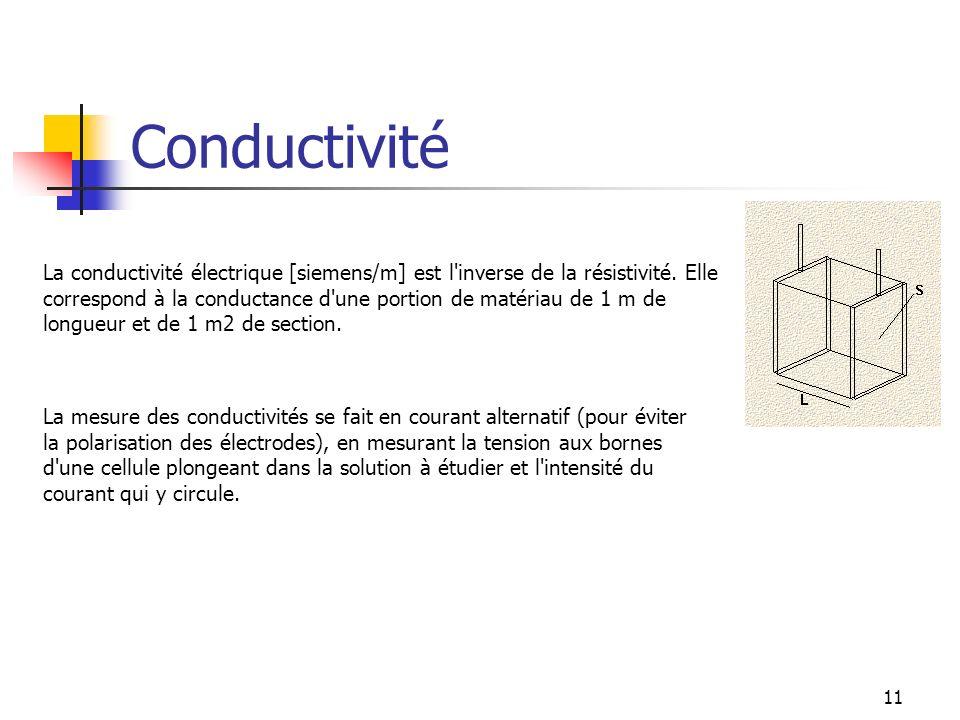 11 Conductivité La conductivité électrique [siemens/m] est l'inverse de la résistivité. Elle correspond à la conductance d'une portion de matériau de