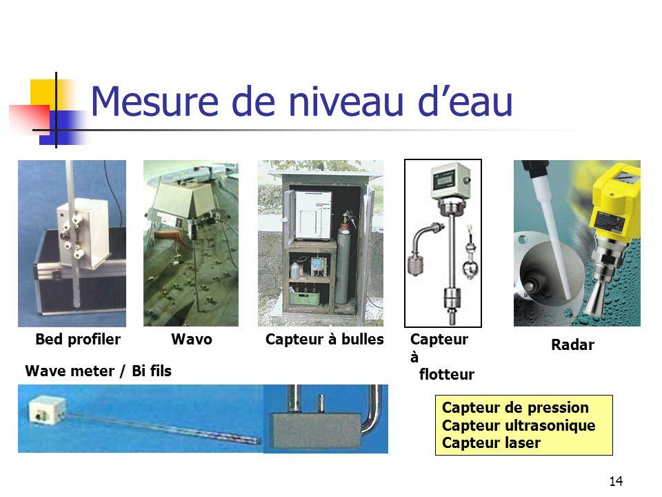 14 Mesure de niveau deau Capteur de pression Capteur ultrasonique Capteur laser Bed profiler Radar Wave meter / Bi fils Capteur à bullesCapteur à flot
