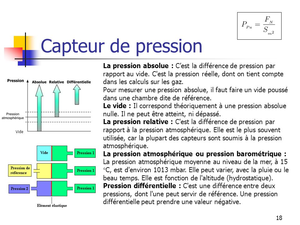 18 Capteur de pression La pression absolue : Cest la différence de pression par rapport au vide. C'est la pression réelle, dont on tient compte dans l
