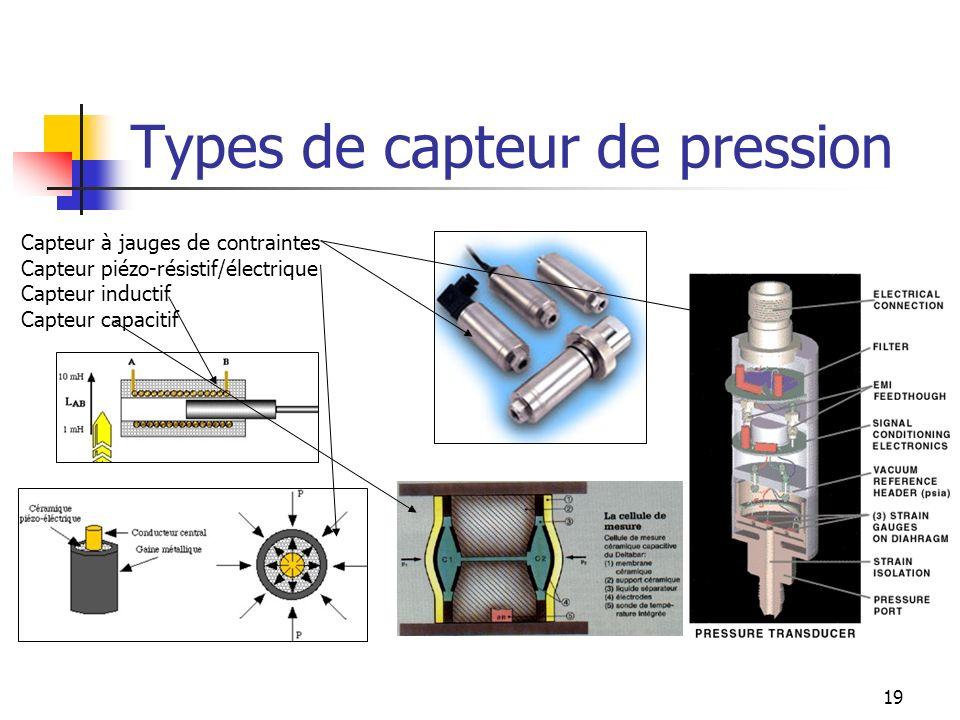 19 Types de capteur de pression Capteur à jauges de contraintes Capteur piézo-résistif/électrique Capteur inductif Capteur capacitif