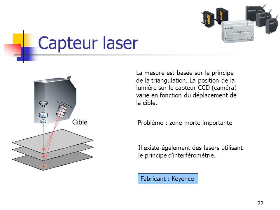 22 Capteur laser La mesure est basée sur le principe de la triangulation. La position de la lumière sur le capteur CCD (caméra) varie en fonction du d