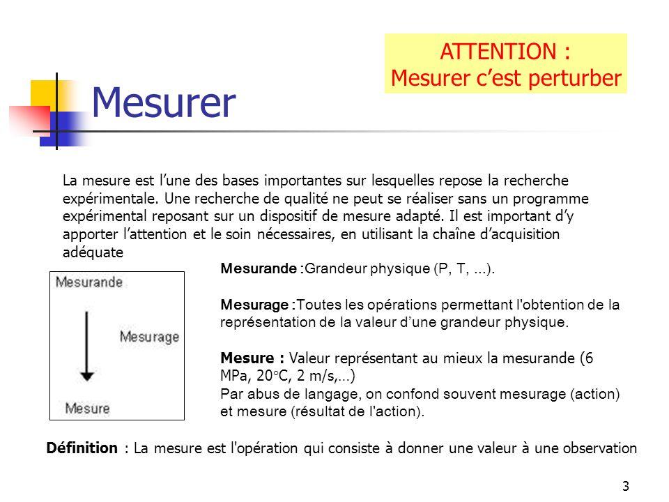 3 Mesurer Définition : La mesure est l'opération qui consiste à donner une valeur à une observation ATTENTION : Mesurer cest perturber La mesure est l