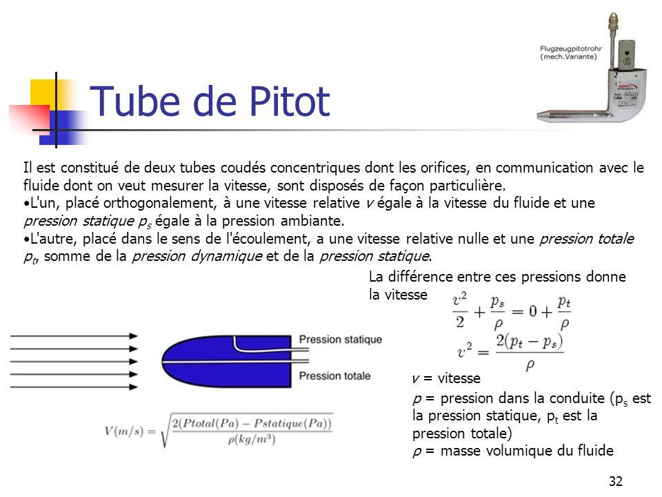 32 Tube de Pitot Il est constitué de deux tubes coudés concentriques dont les orifices, en communication avec le fluide dont on veut mesurer la vitess