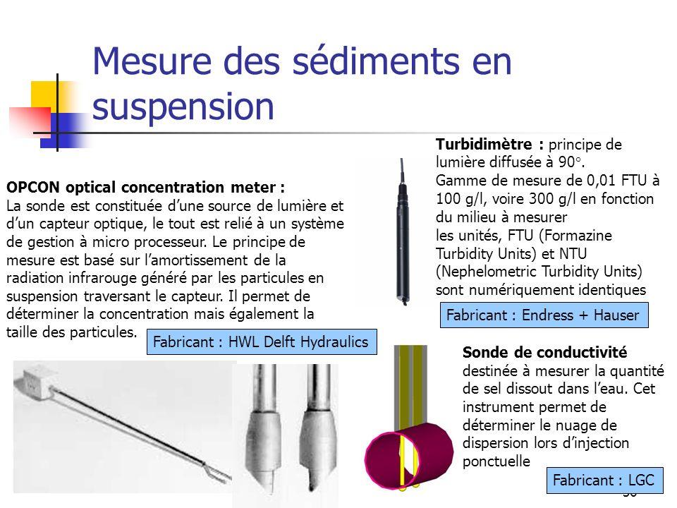 36 Mesure des sédiments en suspension OPCON optical concentration meter : La sonde est constituée dune source de lumière et dun capteur optique, le to