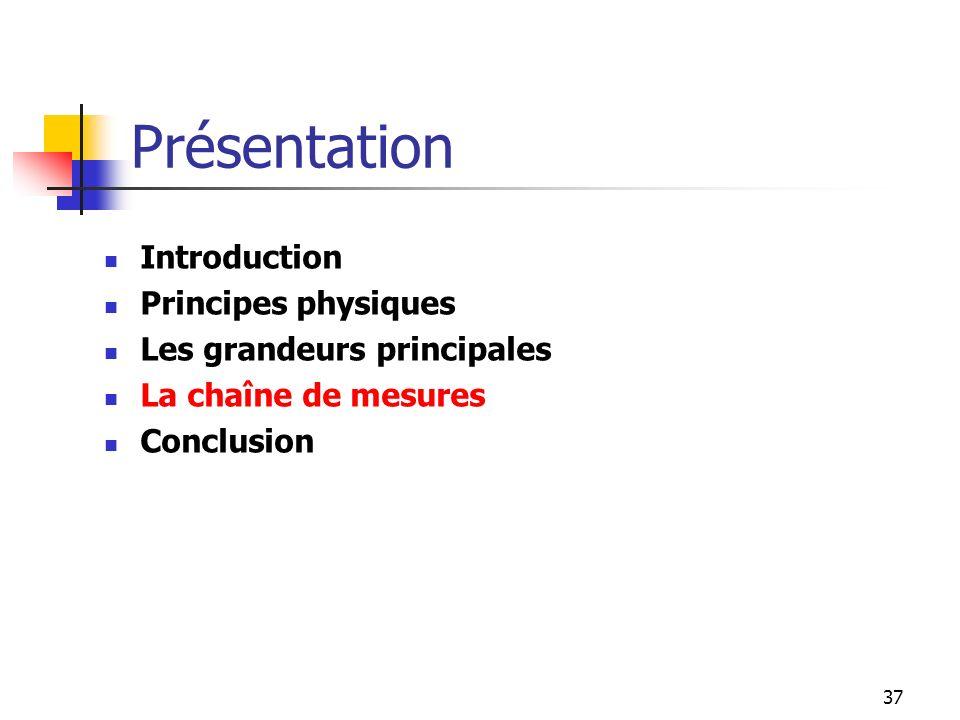 37 Introduction Principes physiques Les grandeurs principales La chaîne de mesures Conclusion Présentation