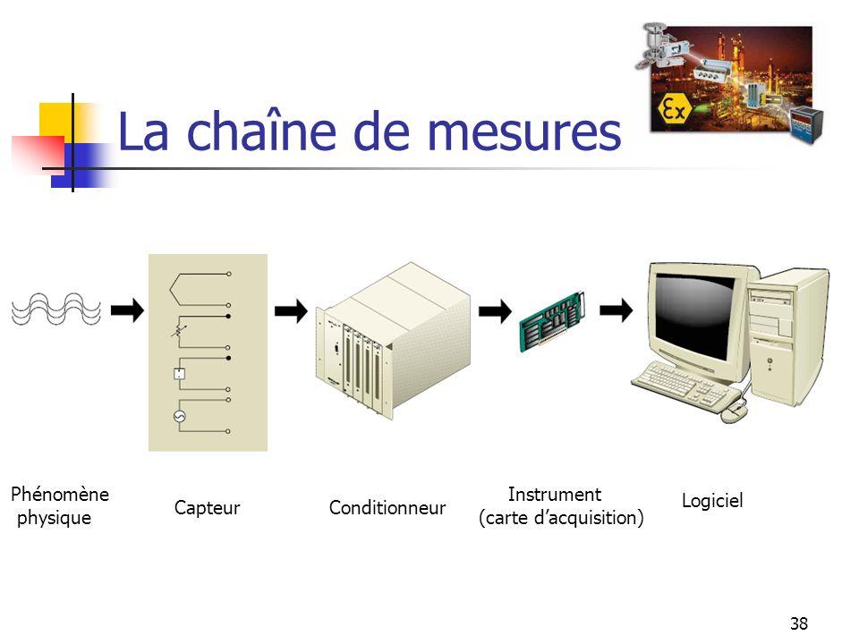 38 La chaîne de mesures Phénomène physique CapteurConditionneur Instrument (carte dacquisition) Logiciel