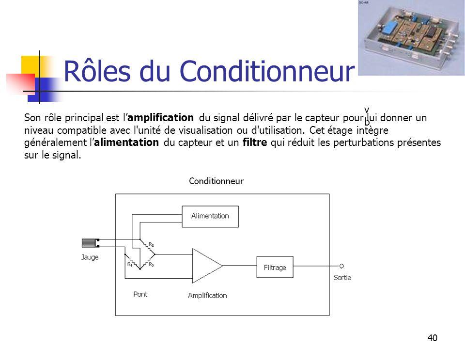 40 Rôles du Conditionneur Son rôle principal est lamplification du signal délivré par le capteur pour lui donner un niveau compatible avec l'unité de