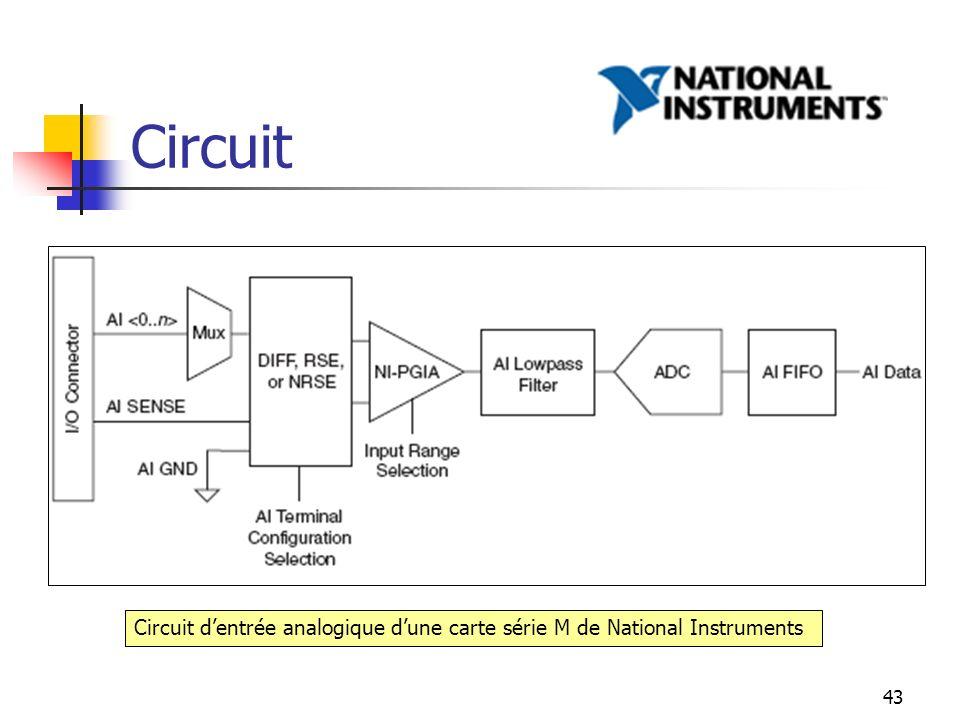 43 Circuit Circuit dentrée analogique dune carte série M de National Instruments