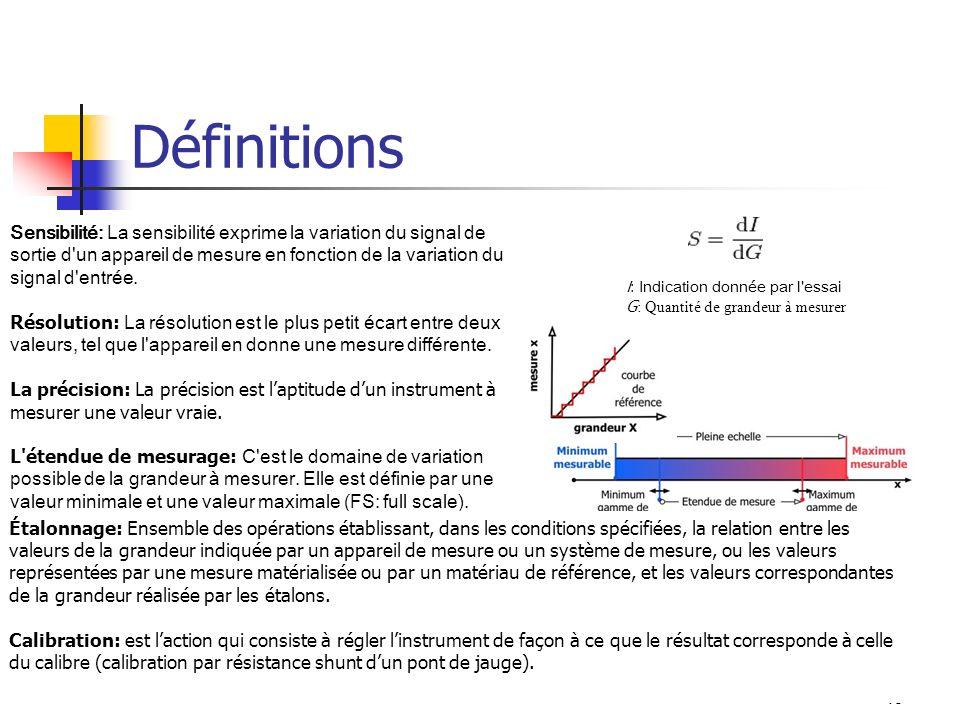 46 Définitions Sensibilité: La sensibilité exprime la variation du signal de sortie d'un appareil de mesure en fonction de la variation du signal d'en
