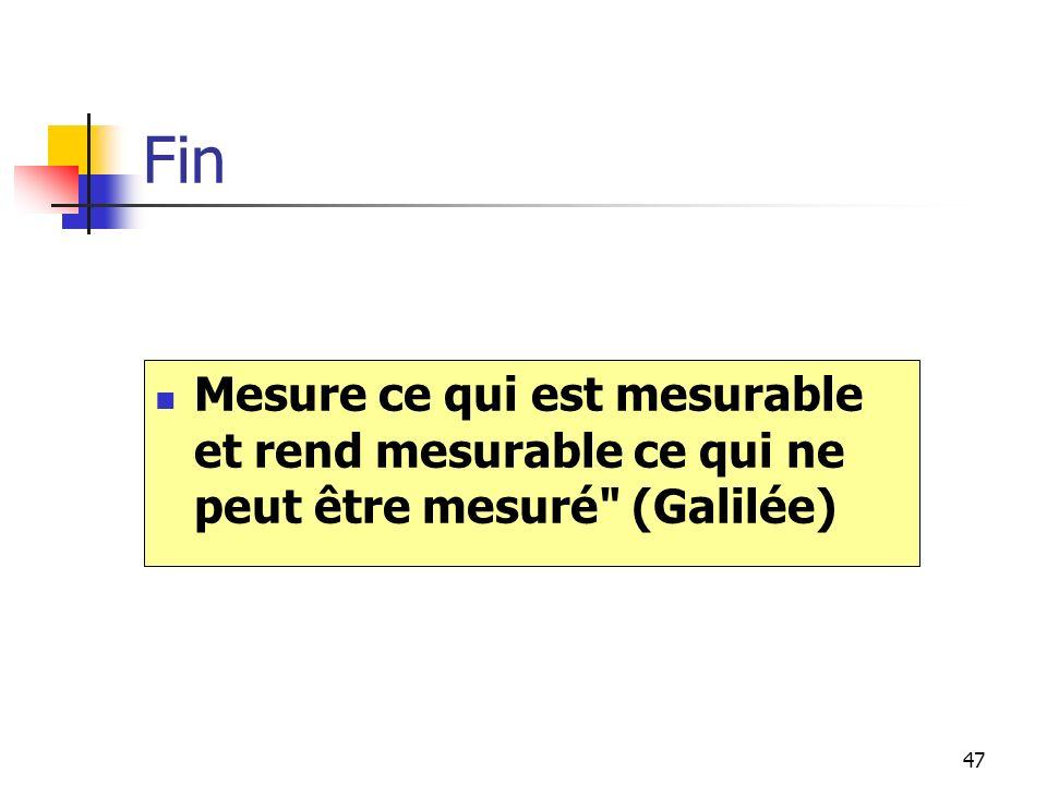 47 Fin Mesure ce qui est mesurable et rend mesurable ce qui ne peut être mesuré