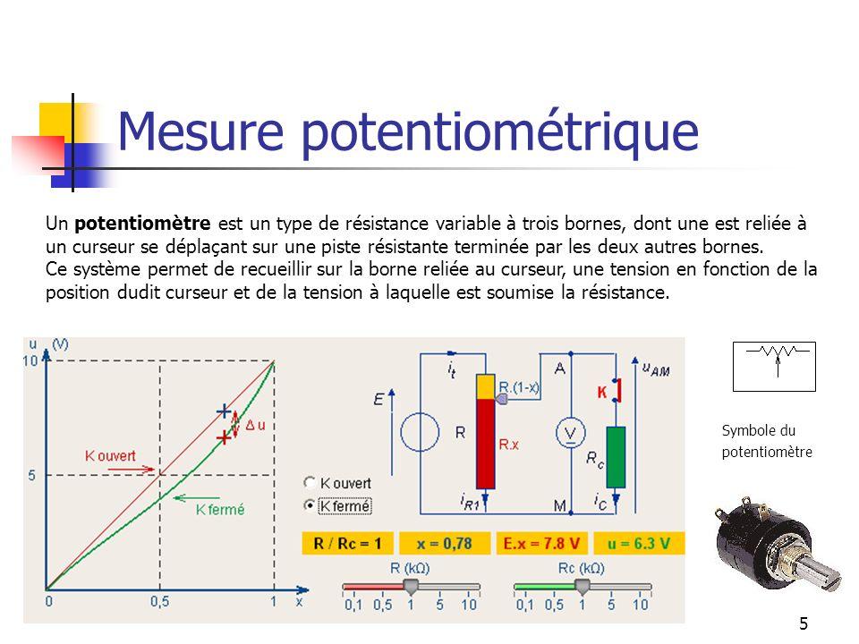 5 Mesure potentiométrique Symbole du potentiomètre Un potentiomètre est un type de résistance variable à trois bornes, dont une est reliée à un curseu