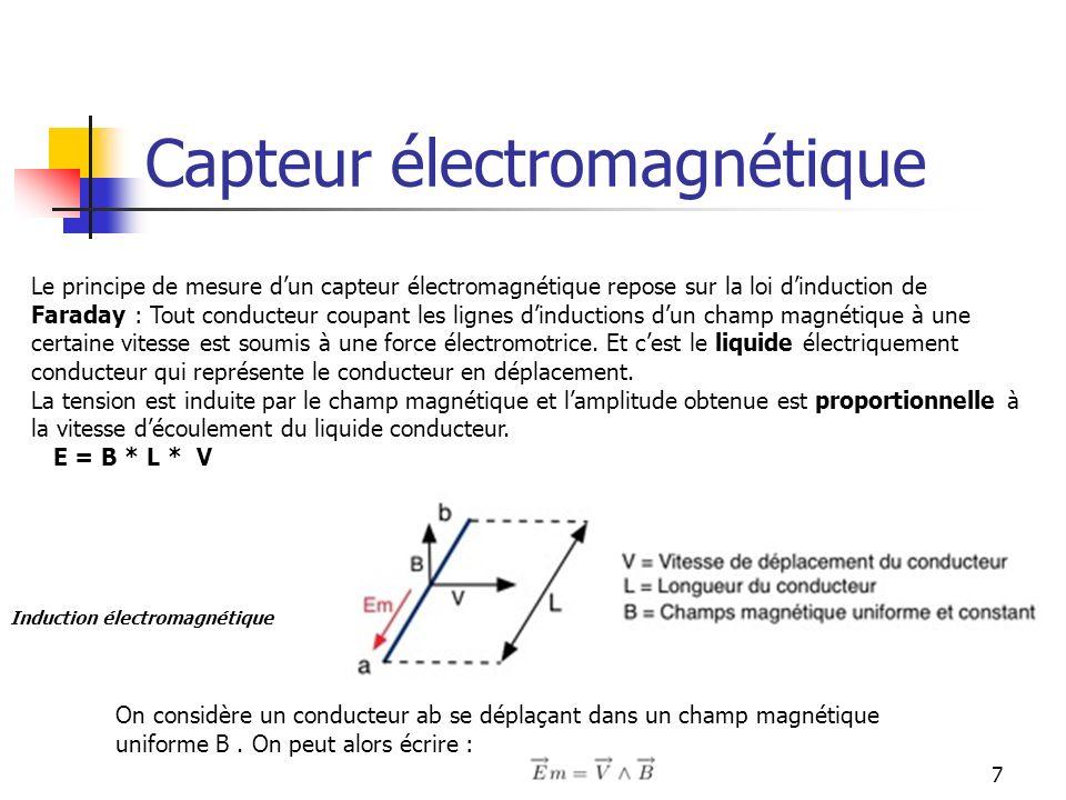 7 Capteur électromagnétique On considère un conducteur ab se déplaçant dans un champ magnétique uniforme B. On peut alors écrire : Induction électroma