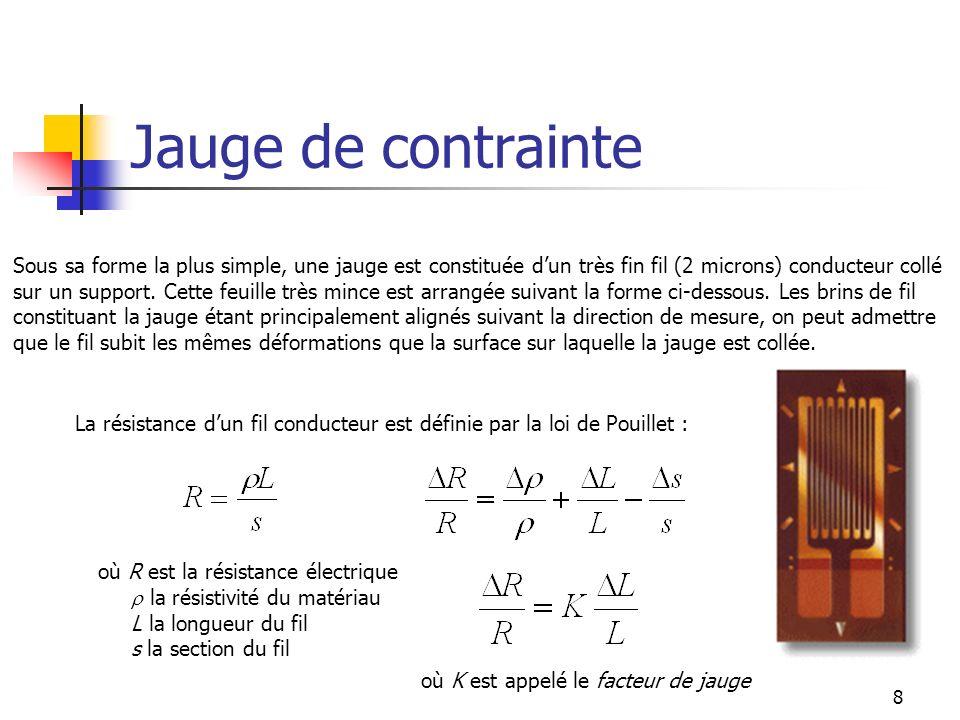 8 Jauge de contrainte La résistance dun fil conducteur est définie par la loi de Pouillet : où R est la résistance électrique la résistivité du matéri