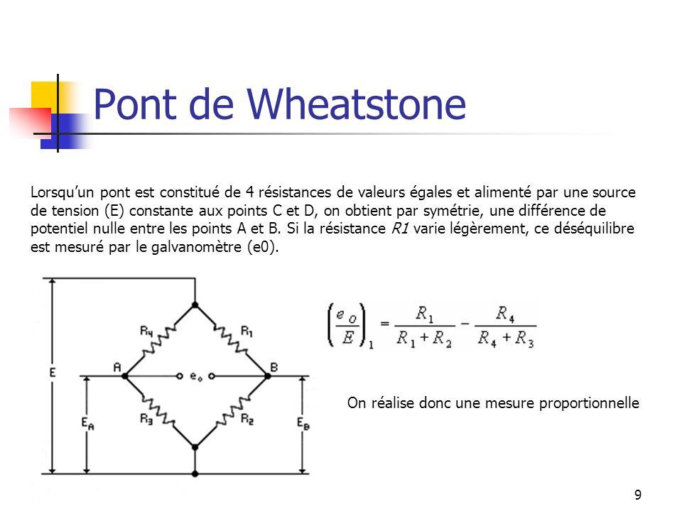 9 Pont de Wheatstone Lorsquun pont est constitué de 4 résistances de valeurs égales et alimenté par une source de tension (E) constante aux points C e