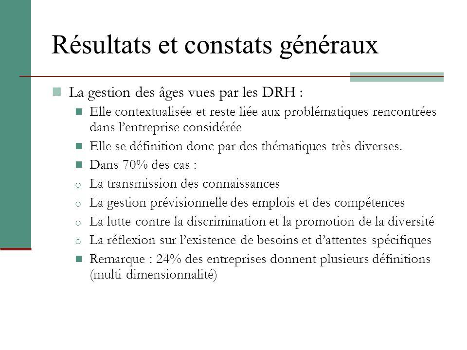 Résultats et constats généraux La gestion des âges vues par les DRH : Elle contextualisée et reste liée aux problématiques rencontrées dans lentrepris