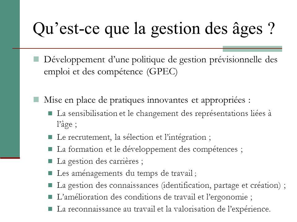 Quest-ce que la gestion des âges ? Développement dune politique de gestion prévisionnelle des emploi et des compétence (GPEC) Mise en place de pratiqu