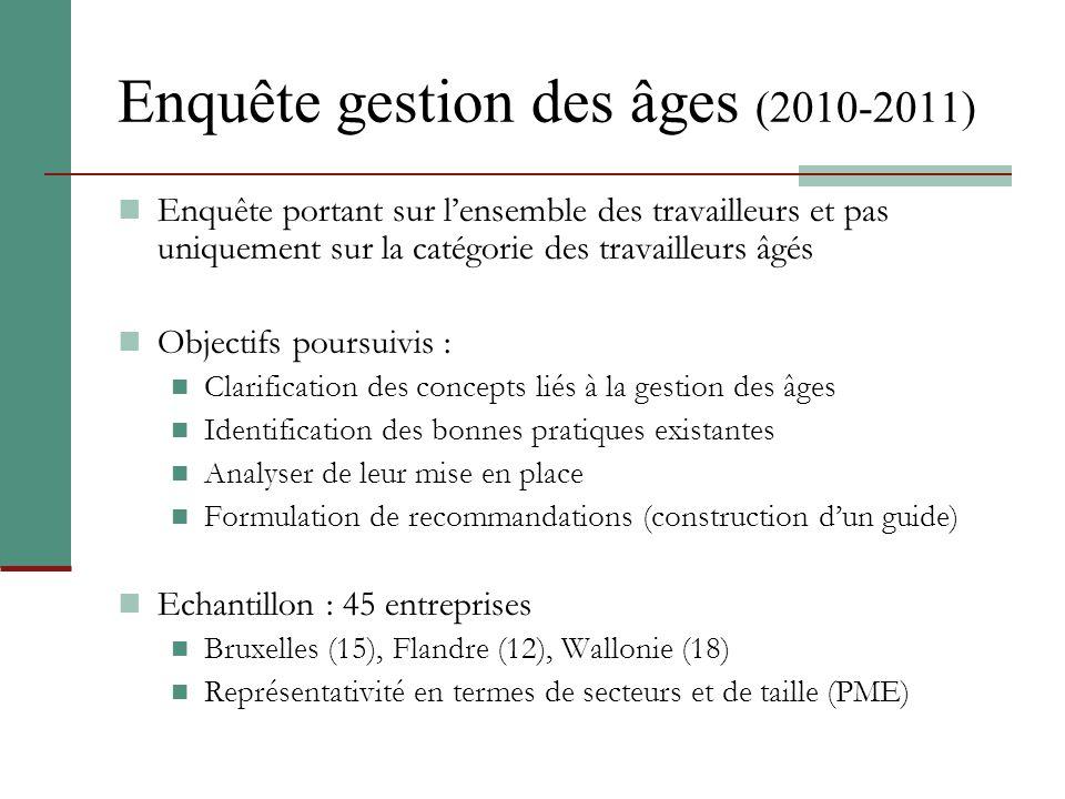 Enquête gestion des âges (2010-2011) Enquête portant sur lensemble des travailleurs et pas uniquement sur la catégorie des travailleurs âgés Objectifs