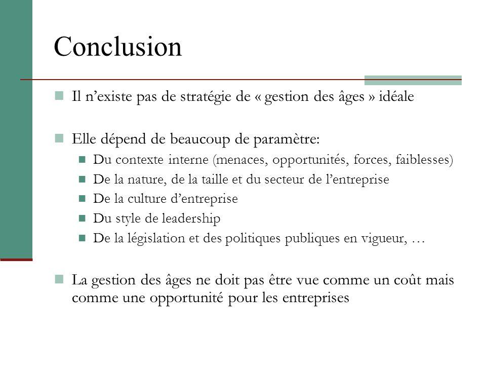 Conclusion Il nexiste pas de stratégie de « gestion des âges » idéale Elle dépend de beaucoup de paramètre: Du contexte interne (menaces, opportunités