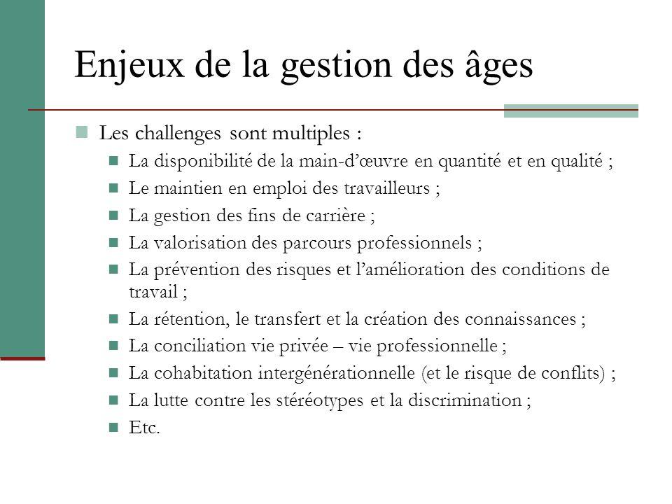 Enjeux de la gestion des âges Les challenges sont multiples : La disponibilité de la main-dœuvre en quantité et en qualité ; Le maintien en emploi des
