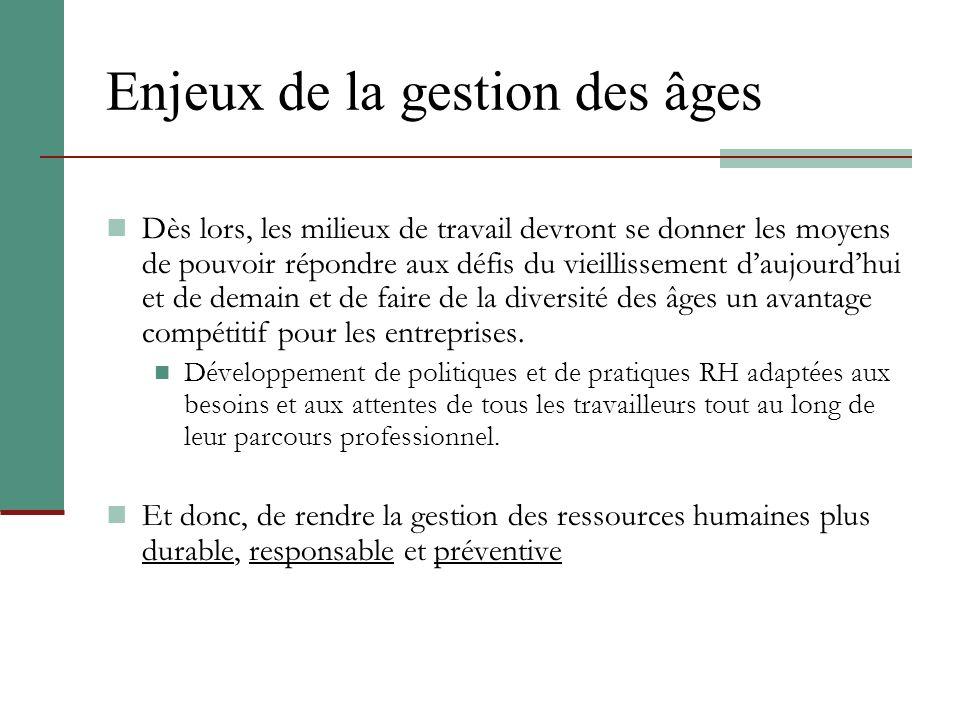 Enjeux de la gestion des âges Dès lors, les milieux de travail devront se donner les moyens de pouvoir répondre aux défis du vieillissement daujourdhu